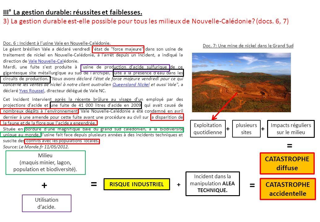 III° La gestion durable: réussites et faiblesses. 3) La gestion durable est-elle possible pour tous les milieux de Nouvelle-Calédonie? (docs. 6, 7) Do