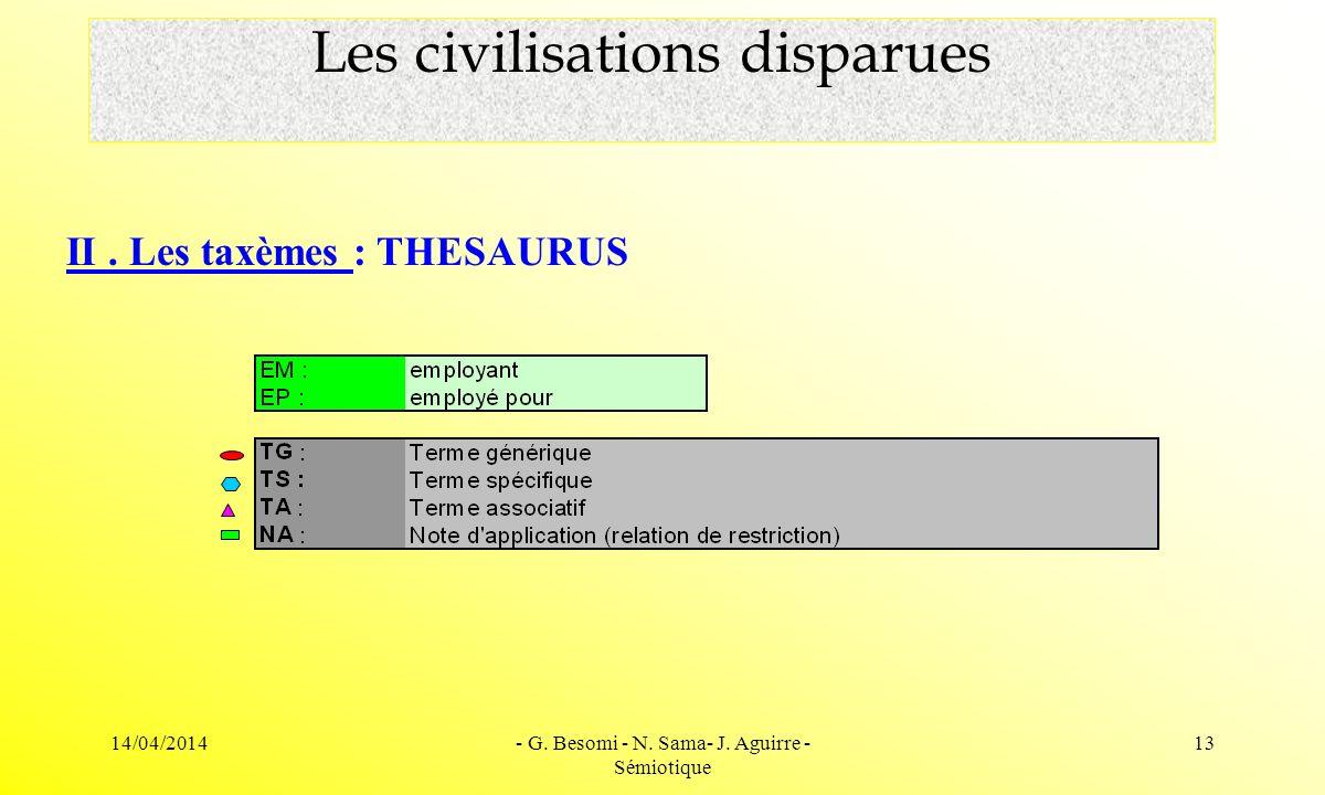 14/04/2014- G. Besomi - N. Sama- J. Aguirre - Sémiotique 13 Les civilisations disparues II. Les taxèmes : THESAURUS