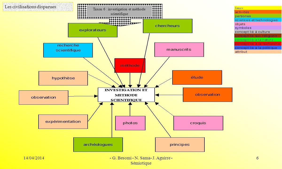 14/04/2014- G. Besomi - N. Sama- J. Aguirre - Sémiotique 6 Les civilisations disparues Taxon 6 : investigation et méthode scientifique