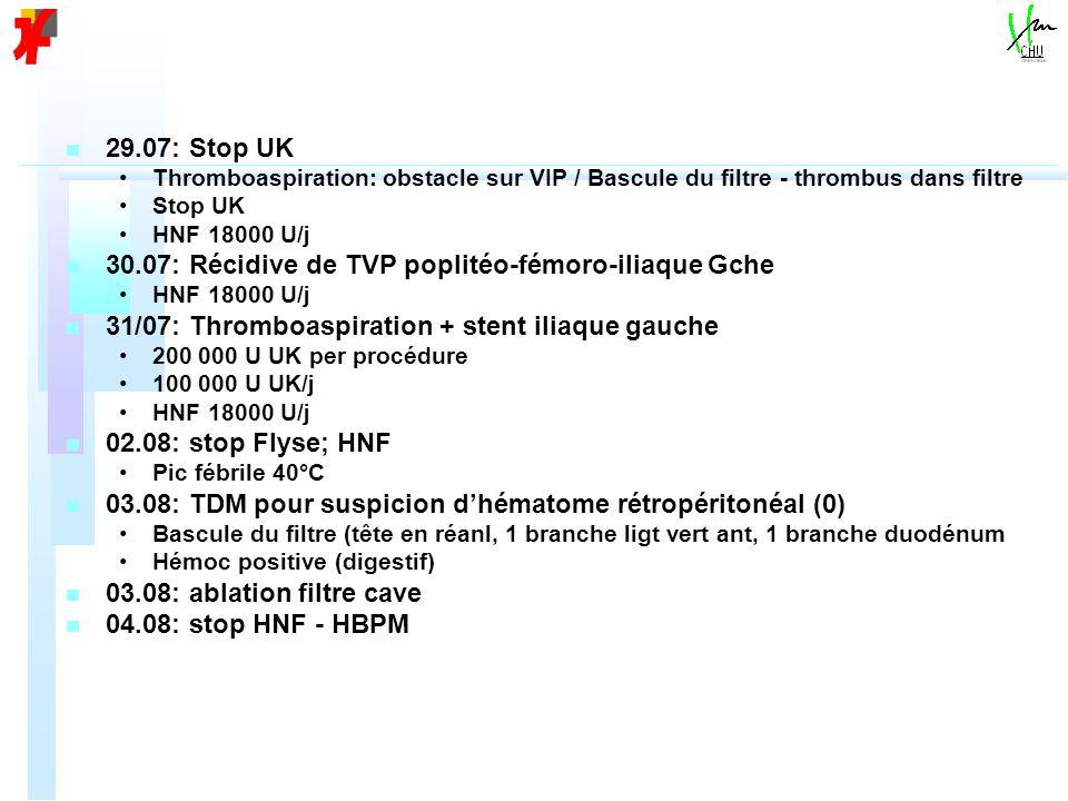 Protocole Fibrinolyse TVP n n Quel fibrinolytique? Quelle héparine?