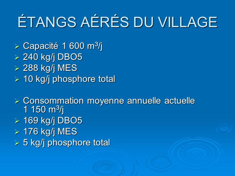 ÉTANGS AÉRÉS DU VILLAGE Capacité 1 600 m 3 /j Capacité 1 600 m 3 /j 240 kg/j DBO5 240 kg/j DBO5 288 kg/j MES 288 kg/j MES 10 kg/j phosphore total 10 k