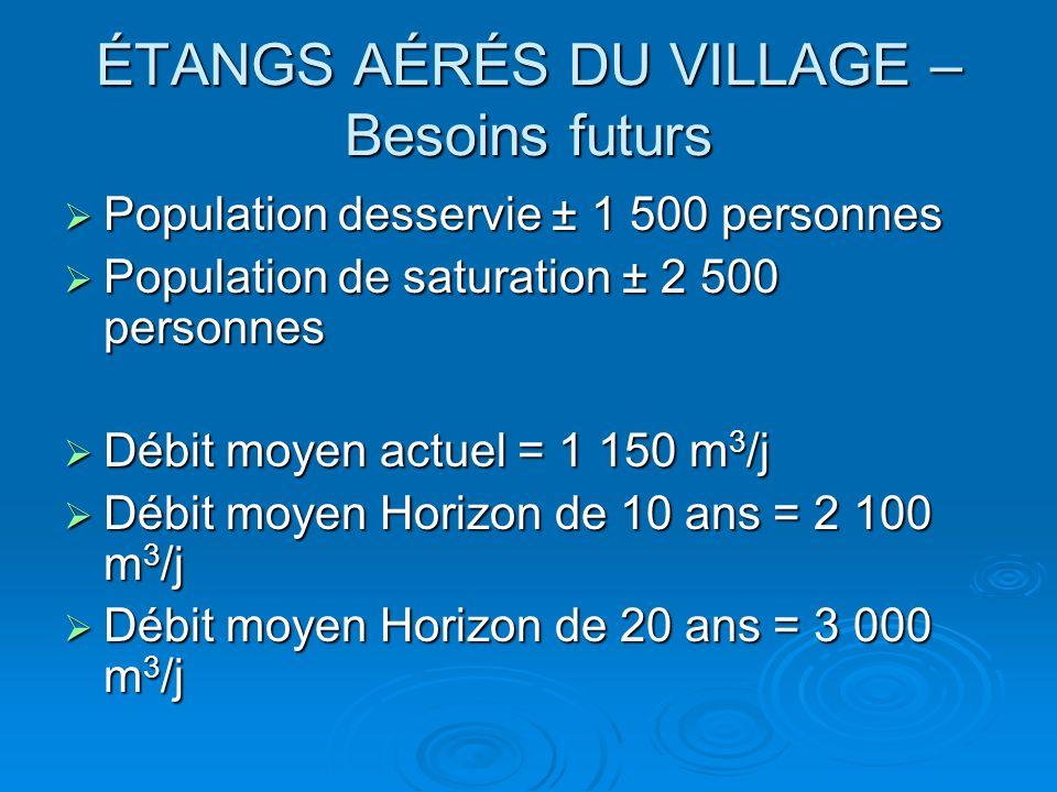 ÉTANGS AÉRÉS DU VILLAGE – Besoins futurs Population desservie ± 1 500 personnes Population desservie ± 1 500 personnes Population de saturation ± 2 50