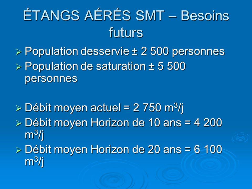 ÉTANGS AÉRÉS SMT – Besoins futurs Population desservie ± 2 500 personnes Population desservie ± 2 500 personnes Population de saturation ± 5 500 perso