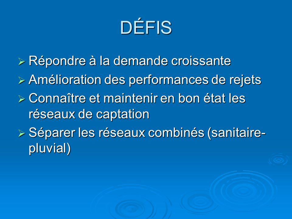 DÉFIS Répondre à la demande croissante Répondre à la demande croissante Amélioration des performances de rejets Amélioration des performances de rejet