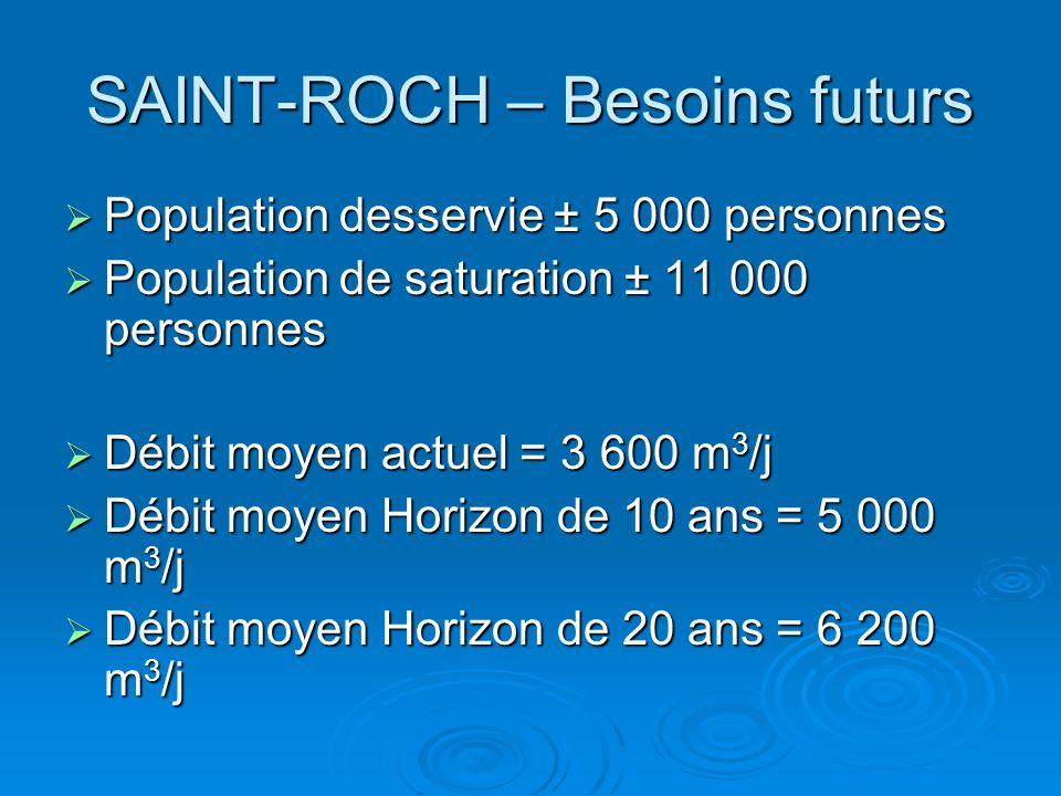 SAINT-ROCH – Besoins futurs Population desservie ± 5 000 personnes Population desservie ± 5 000 personnes Population de saturation ± 11 000 personnes