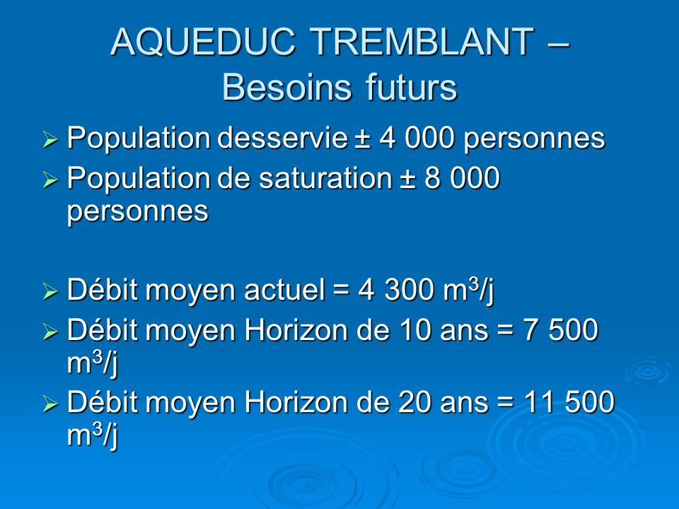 AQUEDUC TREMBLANT – Besoins futurs Population desservie ± 4 000 personnes Population desservie ± 4 000 personnes Population de saturation ± 8 000 pers