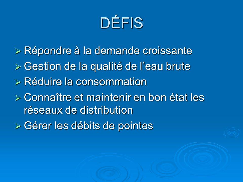 DÉFIS Répondre à la demande croissante Répondre à la demande croissante Gestion de la qualité de leau brute Gestion de la qualité de leau brute Réduir