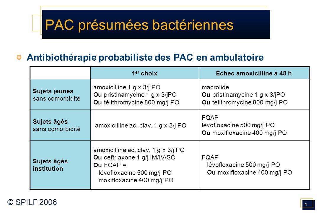 4 © SPILF 2006 PAC présumées bactériennes Antibiothérapie probabiliste des PAC en ambulatoire 1 er choixÉchec amoxicilline à 48 h Sujets jeunes sans c