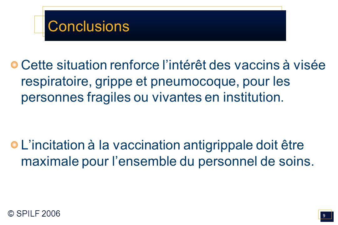 9 © SPILF 2006 Cette situation renforce lintérêt des vaccins à visée respiratoire, grippe et pneumocoque, pour les personnes fragiles ou vivantes en i