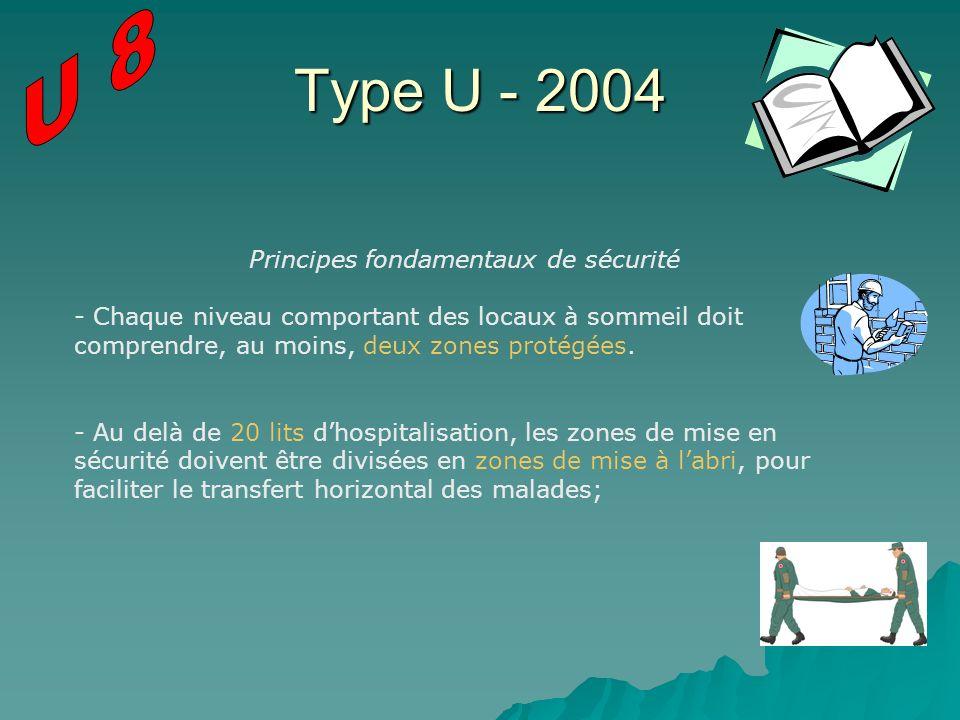 Type U - 2004 Principes fondamentaux de sécurité - Chaque niveau comportant des locaux à sommeil doit comprendre, au moins, deux zones protégées. - Au