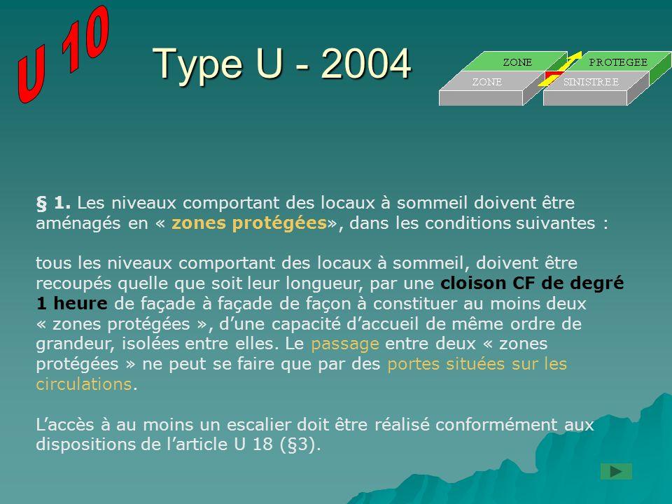 Type U - 2004 § 1. Les niveaux comportant des locaux à sommeil doivent être aménagés en « zones protégées», dans les conditions suivantes : tous les n