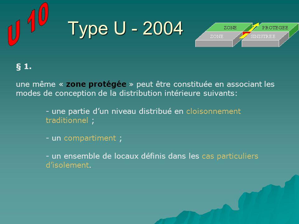 Type U - 2004 § 1. une même « zone protégée » peut être constituée en associant les modes de conception de la distribution intérieure suivants: - une
