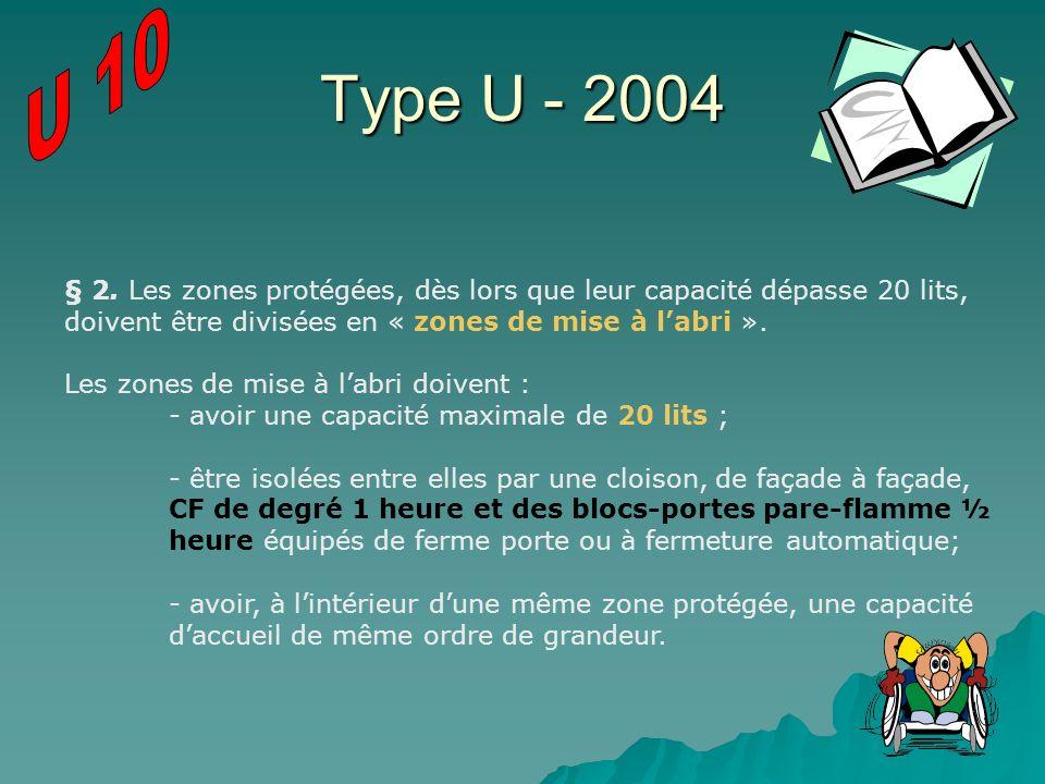 Type U - 2004 § 2. Les zones protégées, dès lors que leur capacité dépasse 20 lits, doivent être divisées en « zones de mise à labri ». Les zones de m