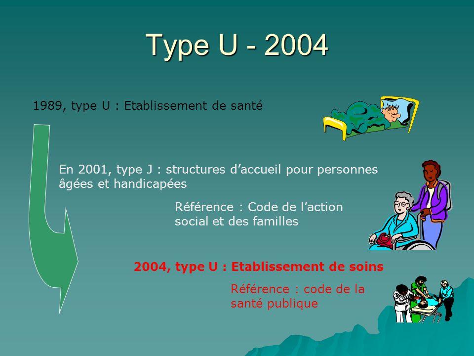 Type U - 2004 1989, type U : Etablissement de santé 2004, type U : Etablissement de soins En 2001, type J : structures daccueil pour personnes âgées e