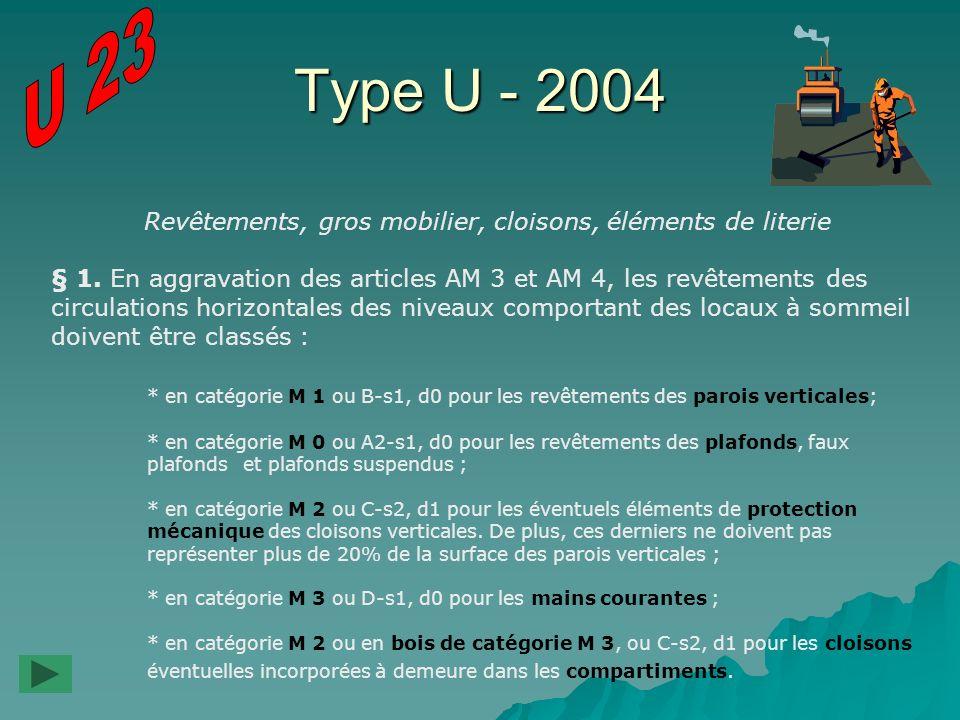 Type U - 2004 Revêtements, gros mobilier, cloisons, éléments de literie § 1. En aggravation des articles AM 3 et AM 4, les revêtements des circulation