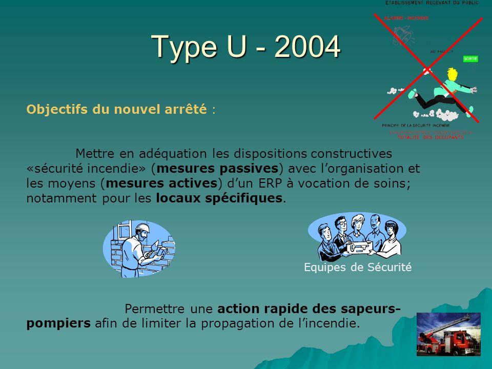 Type U - 2004 Objectifs du nouvel arrêté : Mettre en adéquation les dispositions constructives «sécurité incendie» (mesures passives) avec lorganisati