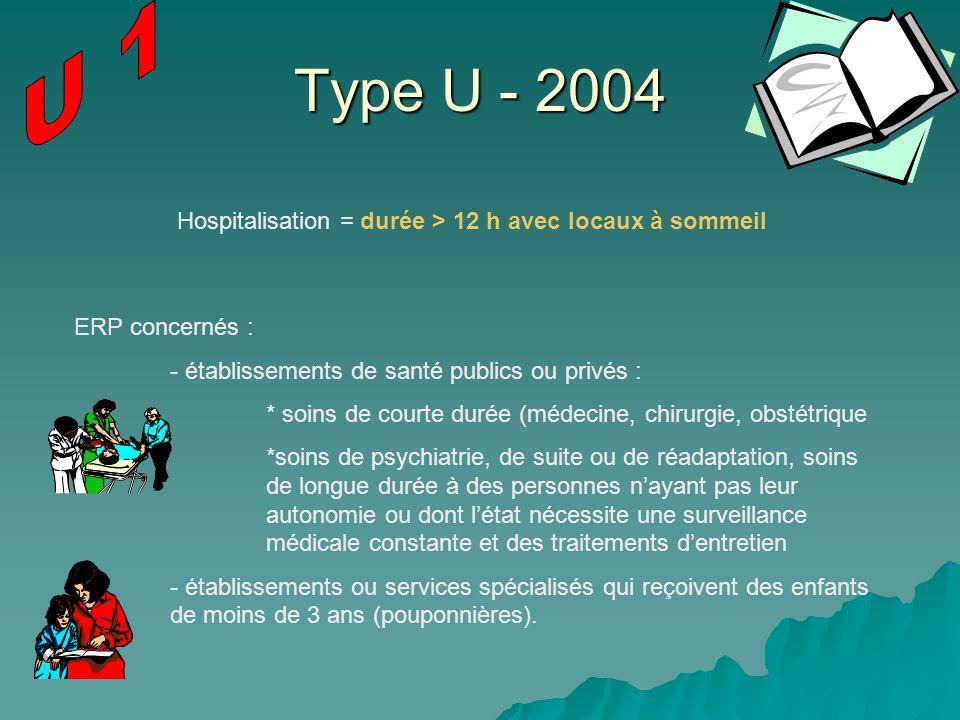 Type U - 2004 § 2.