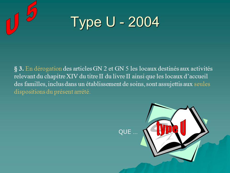 Type U - 2004 § 3. En dérogation des articles GN 2 et GN 5 les locaux destinés aux activités relevant du chapitre XIV du titre II du livre II ainsi qu
