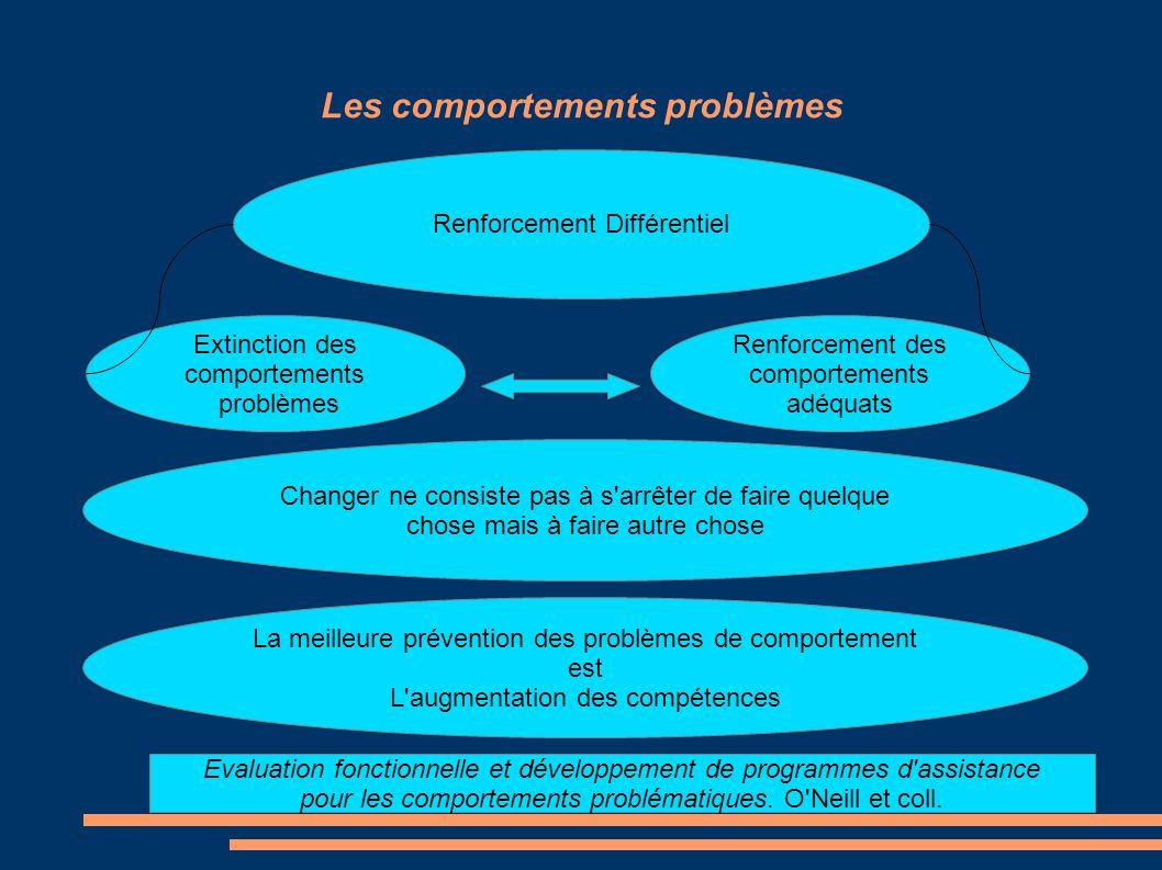Les comportements problèmes Renforcement Différentiel Extinction des comportements problèmes Renforcement des comportements adéquats Changer ne consis