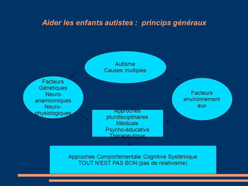 Aider les enfants autistes : princips généraux Autisme Causes multiples Facteurs Génétiques Neuro- anamtomiques Neuro- physiologiques Facteurs environ