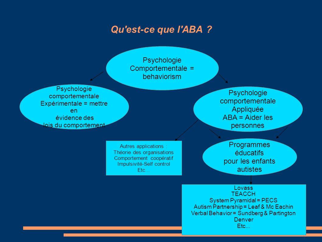 Qu'est-ce que l'ABA ? Psychologie Comportementale = behaviorism Psychologie comportementale Expérimentale = mettre en évidence des lois du comportemen