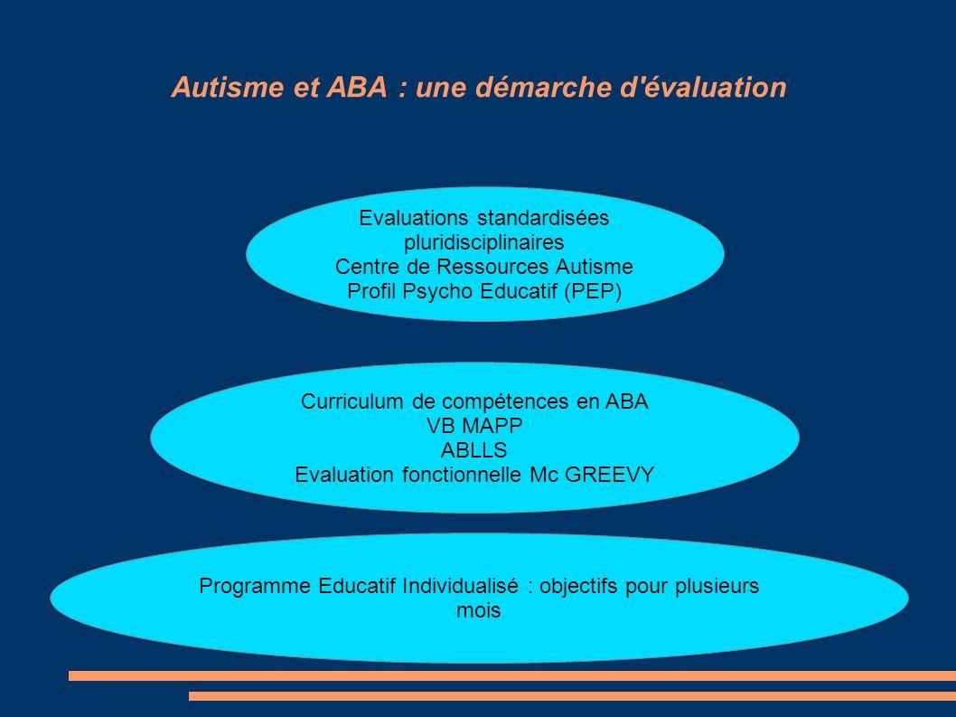 Autisme et ABA : une démarche d'évaluation Evaluations standardisées pluridisciplinaires Centre de Ressources Autisme Profil Psycho Educatif (PEP) Cur