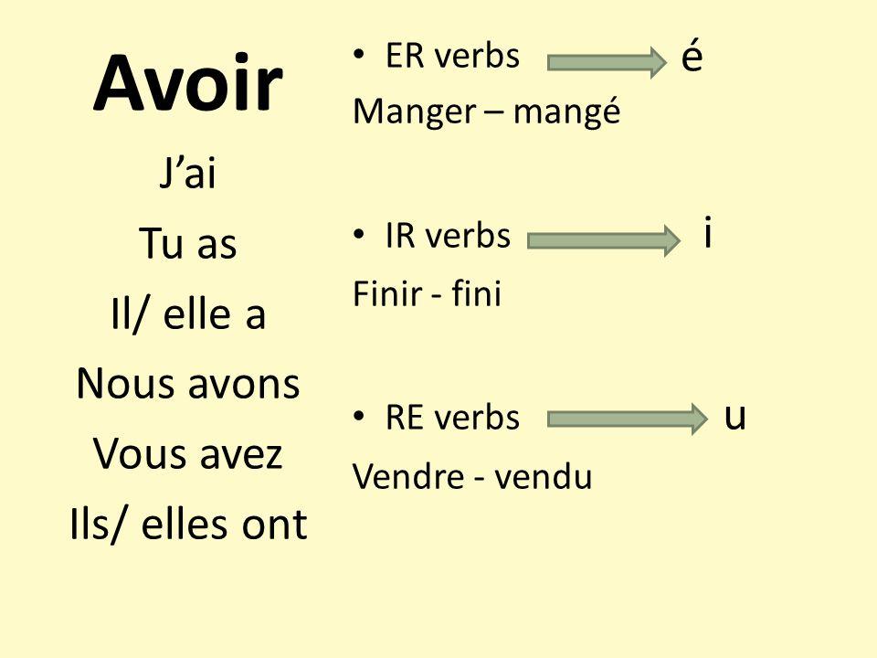 Avoir ER verbs Manger – mangé IR verbs i Finir - fini RE verbs u Vendre - vendu Jai Tu as Il/ elle a Nous avons Vous avez Ils/ elles ont é