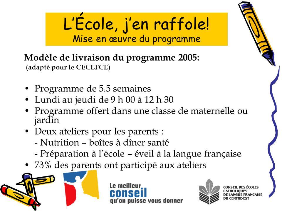 Modèle de livraison du programme 2005: (adapté pour le CECLFCE) Programme de 5.5 semaines Lundi au jeudi de 9 h 00 à 12 h 30 Programme offert dans une