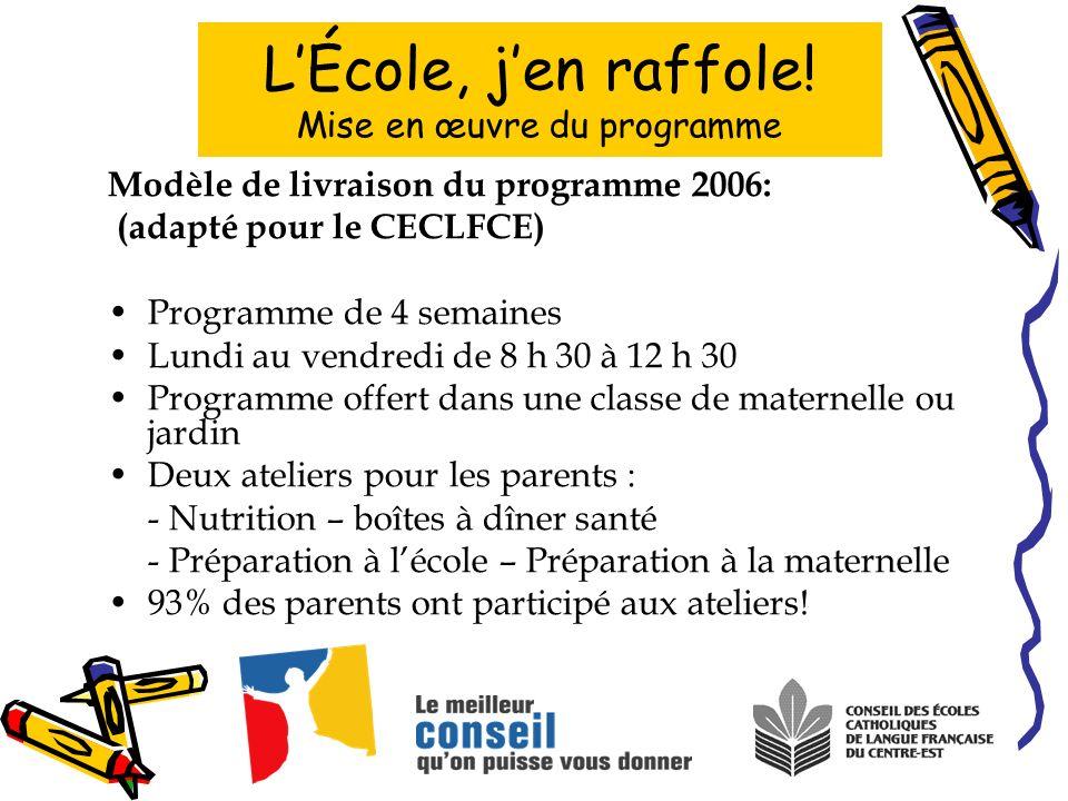 Modèle de livraison du programme 2006: (adapté pour le CECLFCE) Programme de 4 semaines Lundi au vendredi de 8 h 30 à 12 h 30 Programme offert dans un