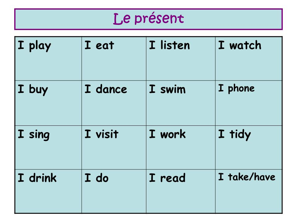 Le présent I playI eatI listenI watch I buyI danceI swim I phone I singI visitI workI tidy I drinkI doI read I take/have