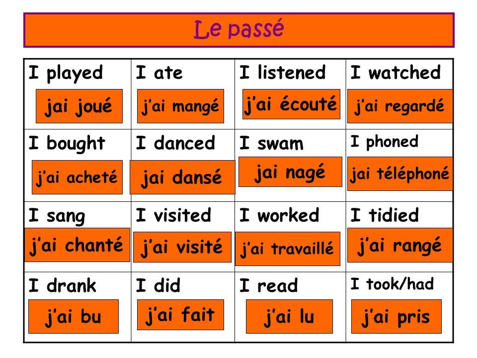 PRESENT TENSE 2 parts je regarde subject present tense verb PERFECT TENSE 3 parts j ai regardé subjectauxiliary past participle S A P P