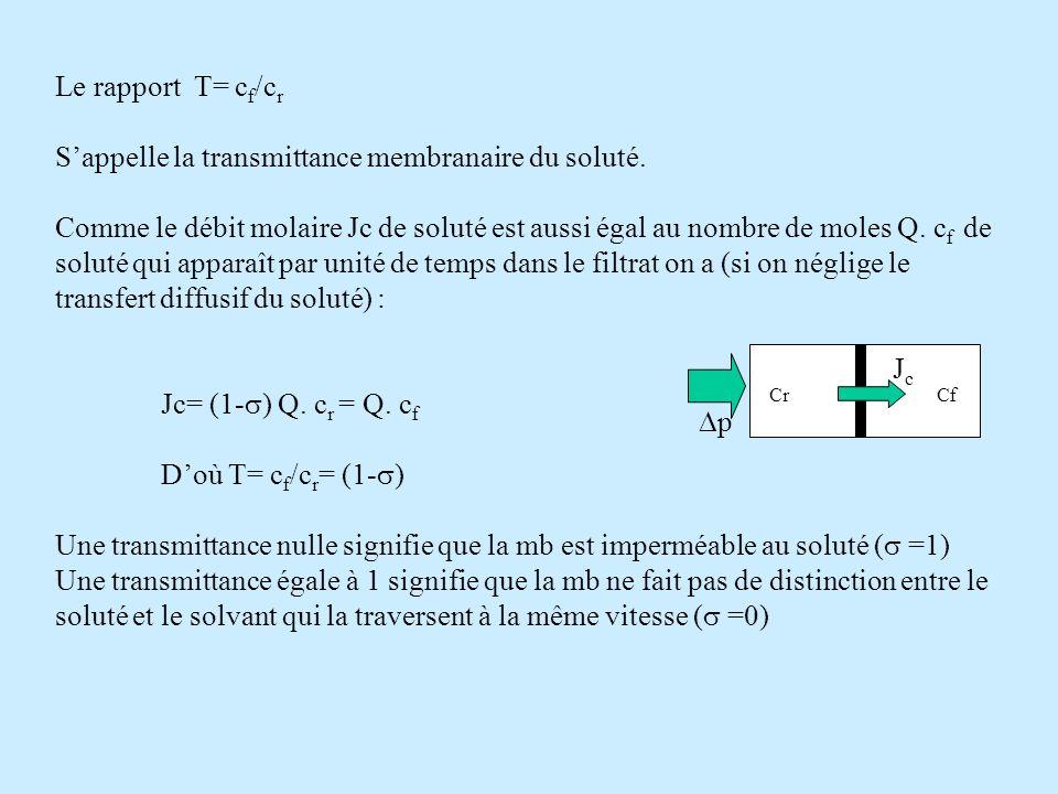 Le rapport T= c f /c r Sappelle la transmittance membranaire du soluté. Comme le débit molaire Jc de soluté est aussi égal au nombre de moles Q. c f d