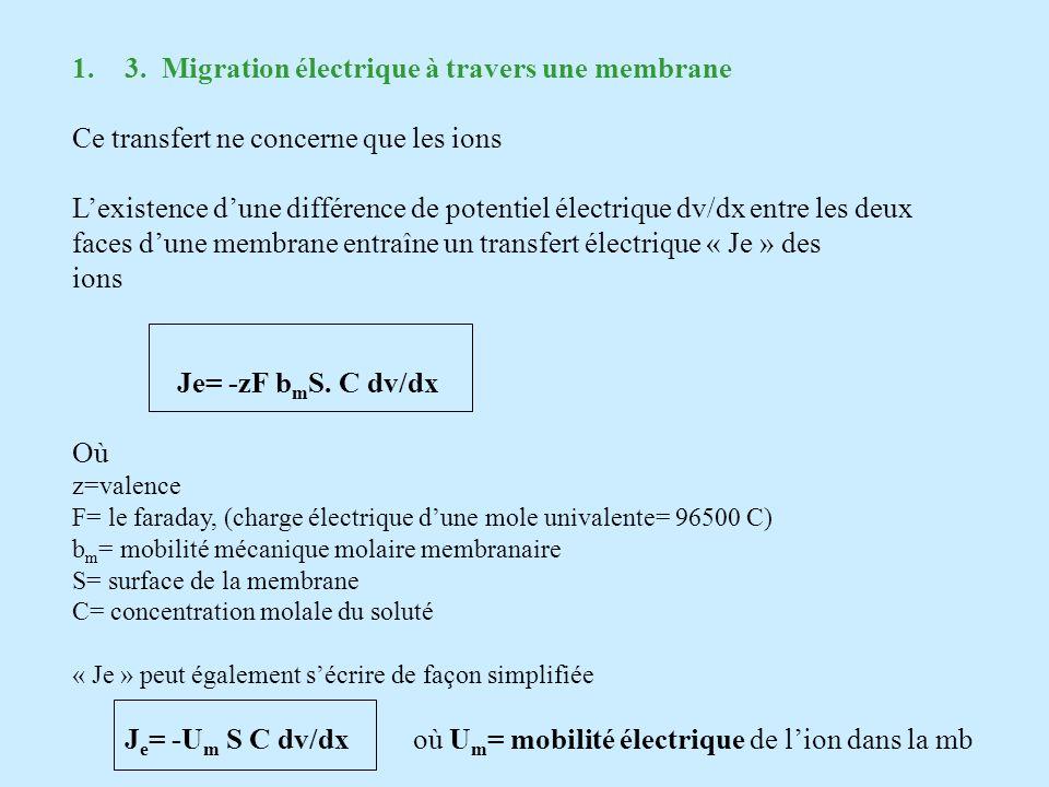 1.3. Migration électrique à travers une membrane Ce transfert ne concerne que les ions Lexistence dune différence de potentiel électrique dv/dx entre