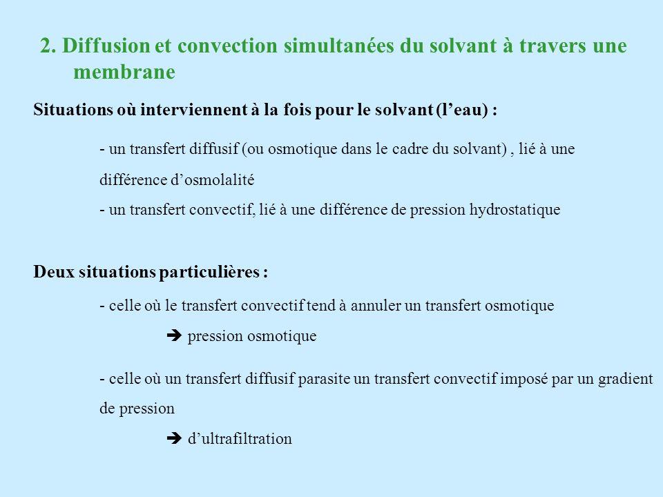 2. Diffusion et convection simultanées du solvant à travers une membrane Situations où interviennent à la fois pour le solvant (leau) : - un transfert