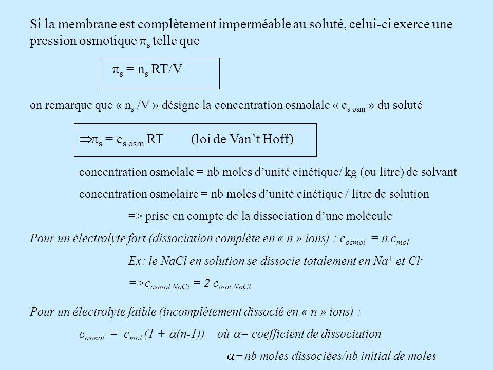 Si la membrane est complètement imperméable au soluté, celui-ci exerce une pression osmotique s telle que s = n s RT/V on remarque que « n s /V » dési