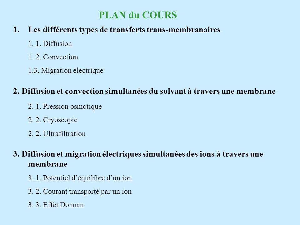 PLAN du COURS 1.Les différents types de transferts trans-membranaires 1. 1. Diffusion 1. 2. Convection 1.3. Migration électrique 2. Diffusion et conve