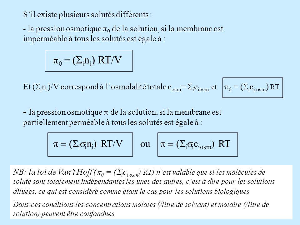 Sil existe plusieurs solutés différents : - la pression osmotique 0 de la solution, si la membrane est imperméable à tous les solutés est égale à : 0