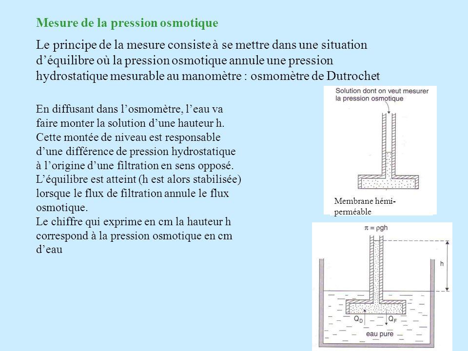 Mesure de la pression osmotique Le principe de la mesure consiste à se mettre dans une situation déquilibre où la pression osmotique annule une pressi