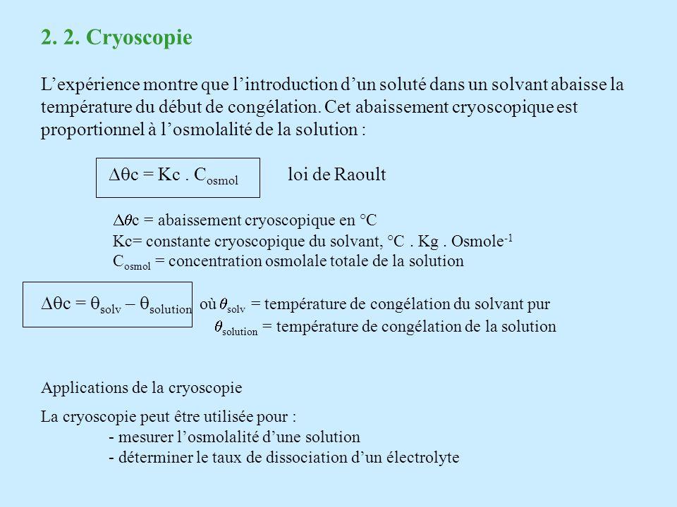 2. 2. Cryoscopie Lexpérience montre que lintroduction dun soluté dans un solvant abaisse la température du début de congélation. Cet abaissement cryos