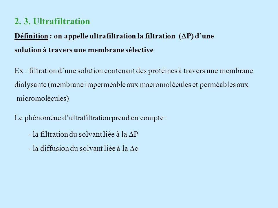 2. 3. Ultrafiltration Définition : on appelle ultrafiltration la filtration ( P) dune solution à travers une membrane sélective Ex : filtration dune s