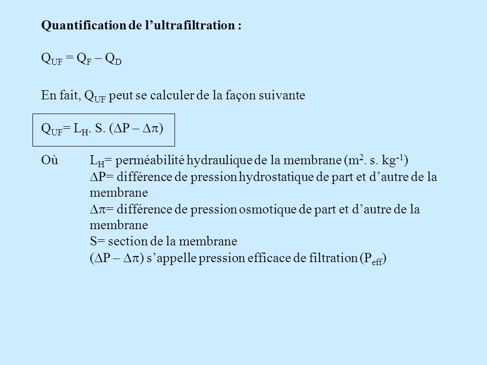 Quantification de lultrafiltration : Q UF = Q F – Q D En fait, Q UF peut se calculer de la façon suivante Q UF = L H. S. ( P – ) OùL H = perméabilité