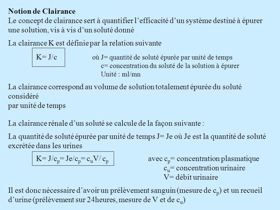 Notion de Clairance Le concept de clairance sert à quantifier lefficacité dun système destiné à épurer une solution, vis à vis dun soluté donné La cla