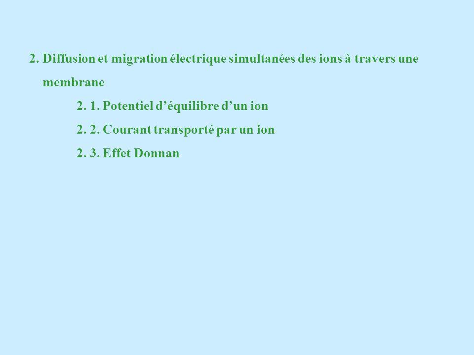2. Diffusion et migration électrique simultanées des ions à travers une membrane 2. 1. Potentiel déquilibre dun ion 2. 2. Courant transporté par un io