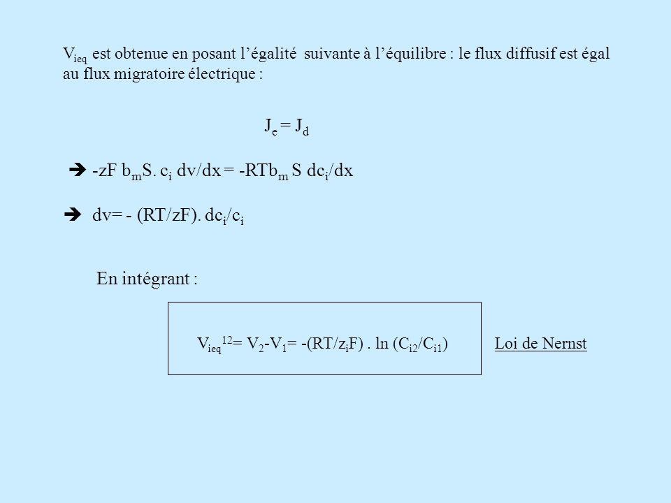 V ieq est obtenue en posant légalité suivante à léquilibre : le flux diffusif est égal au flux migratoire électrique : J e = J d -zF b m S. c i dv/dx