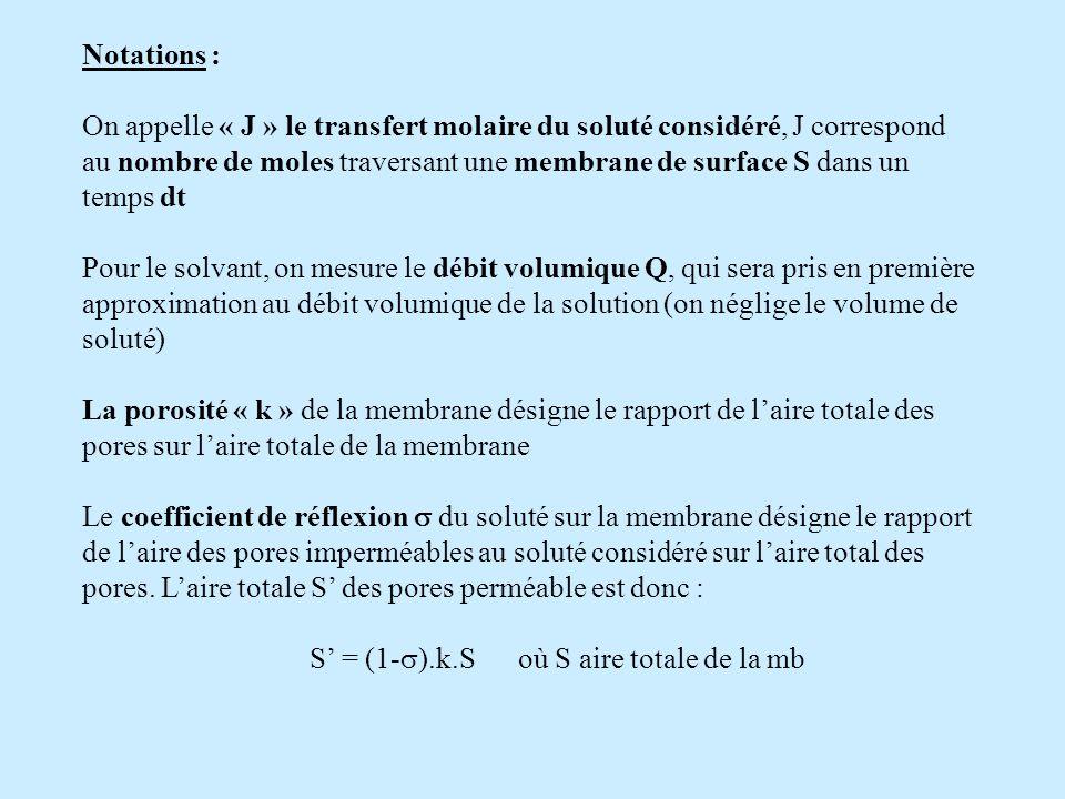 Notations : On appelle « J » le transfert molaire du soluté considéré, J correspond au nombre de moles traversant une membrane de surface S dans un te