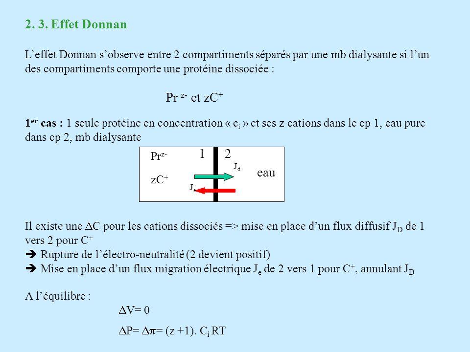 2. 3. Effet Donnan Leffet Donnan sobserve entre 2 compartiments séparés par une mb dialysante si lun des compartiments comporte une protéine dissociée