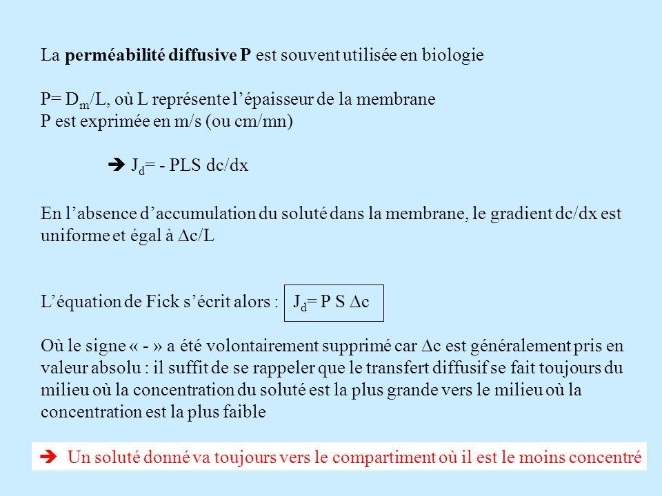 Si la membrane est complètement imperméable au soluté, celui-ci exerce une pression osmotique s telle que s = n s RT/V on remarque que « n s /V » désigne la concentration osmolale « c s osm » du soluté s = c s osm RT (loi de Vant Hoff) concentration osmolale = nb moles dunité cinétique/ kg (ou litre) de solvant concentration osmolaire = nb moles dunité cinétique / litre de solution => prise en compte de la dissociation dune molécule Pour un électrolyte fort (dissociation complète en « n » ions) : c osmol = n c mol Ex: le NaCl en solution se dissocie totalement en Na + et Cl - =>c osmol NaCl = 2 c mol NaCl Pour un électrolyte faible (incomplètement dissocié en « n » ions) : c osmol = c mol (1 + (n-1)) où = coefficient de dissociation nb moles dissociées/nb initial de moles