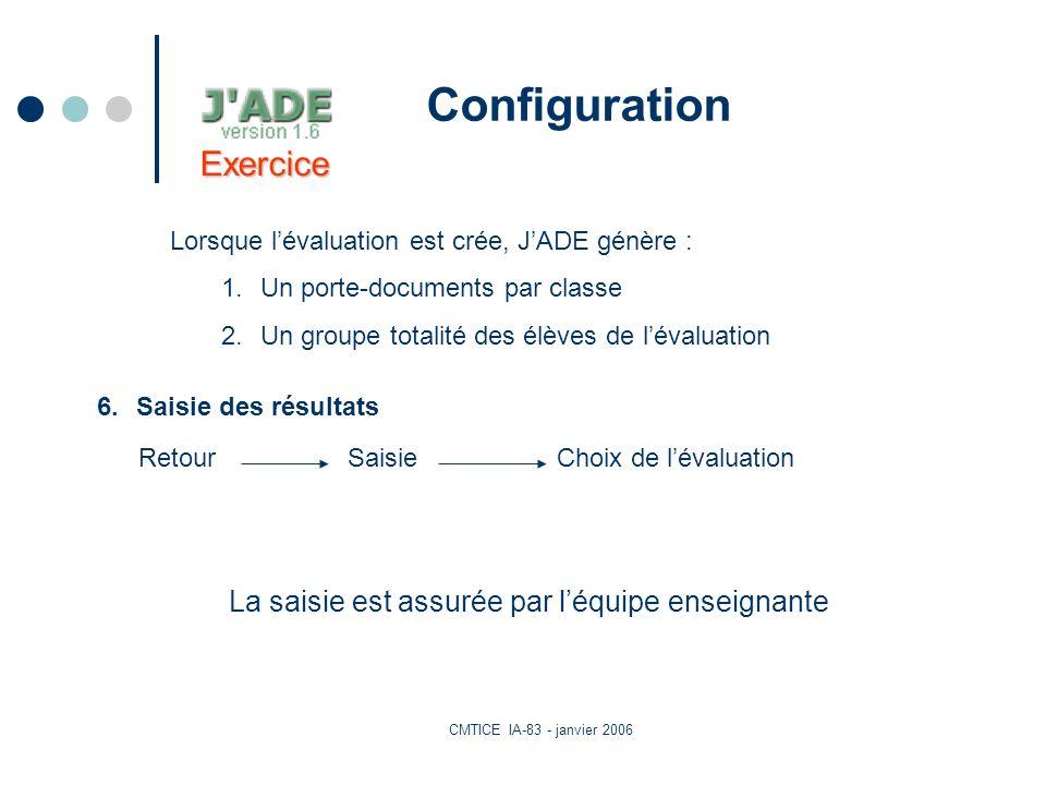 CMTICE IA-83 - janvier 2006 Configuration Lorsque lévaluation est crée, JADE génère : 1.Un porte-documents par classe 2.Un groupe totalité des élèves de lévaluation La saisie est assurée par léquipe enseignante Retour SaisieChoix de lévaluation 6.Saisie des résultats Exercice