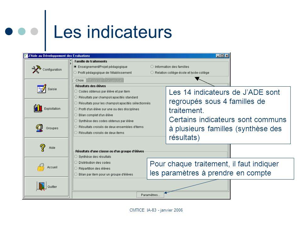 CMTICE IA-83 - janvier 2006 Les indicateurs Les 14 indicateurs de JADE sont regroupés sous 4 familles de traitement.