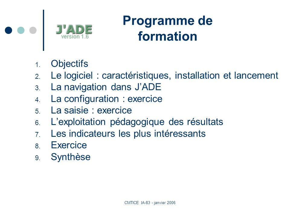 CMTICE IA-83 - janvier 2006 1. Objectifs 2. Le logiciel : caractéristiques, installation et lancement 3. La navigation dans JADE 4. La configuration :